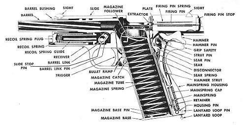 Gun geek frag lets talk about hi point the engineering image ccuart Gallery